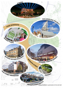 Bishop Auckland Masterplan, depicting the key projects and areas